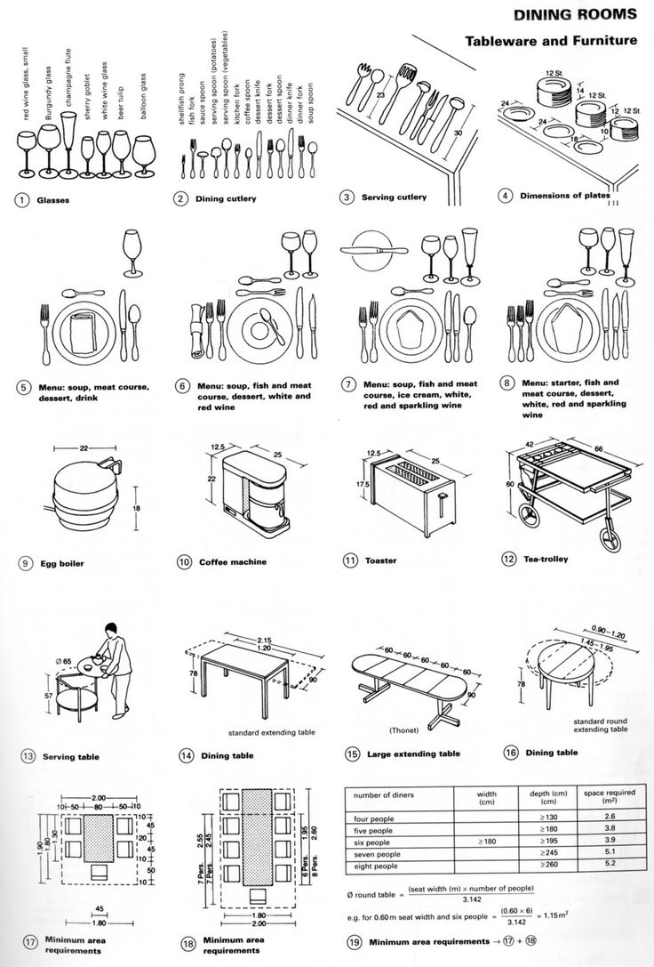 Best Furniture Dimensions Images On Pinterest Architecture