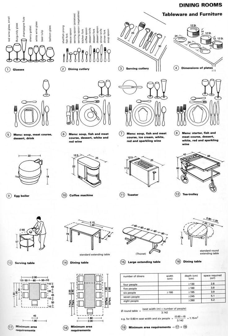 Ergonomic Kitchen Design 92 Best Ideas About Ergo Design On Pinterest Concept Diagram