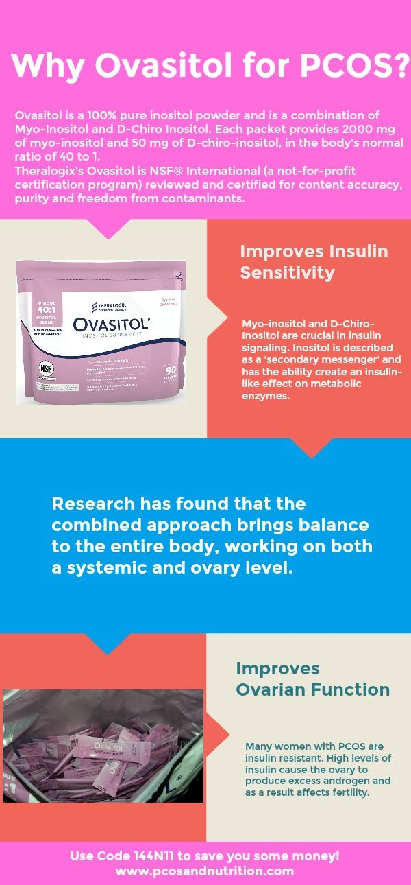 Inositol and PCOS- Why Ovasitol?   PCOS   Pcos, Pcos