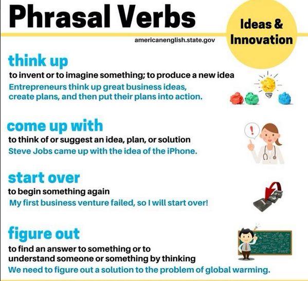 Phrasal verbs 'Ideas and Innovation'.