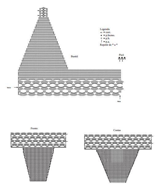 Biquíni de crochê hot pants - PAP, gráfico, pattern - Toda Moderna