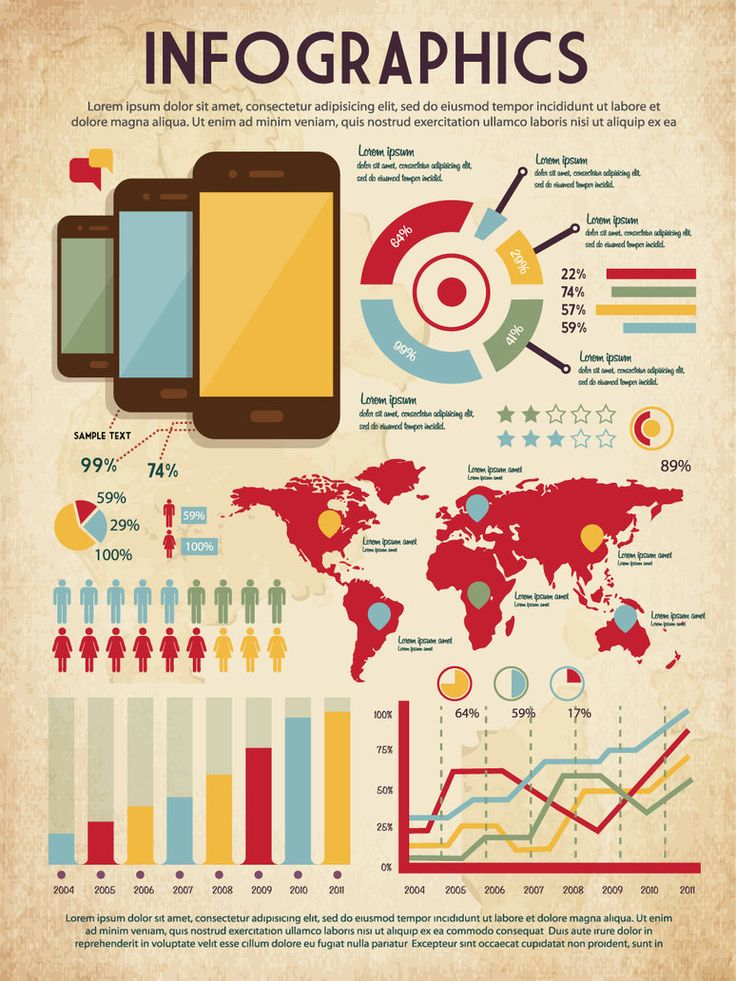 Infografiche per il non profit   29 maggio - 11 giugno / con @Giulio Frigieri da Londra.