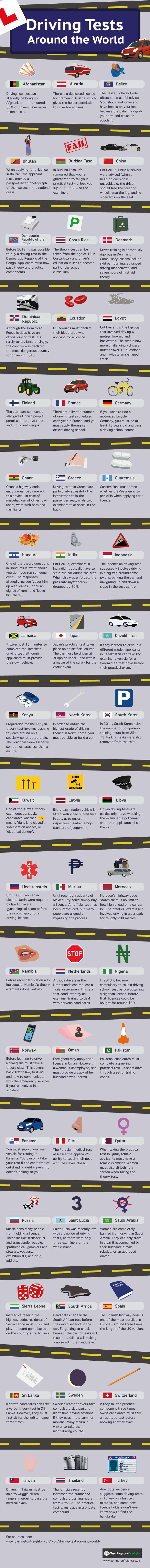 36 best Car Infographics images on Pinterest | Car stuff, Autos and ...