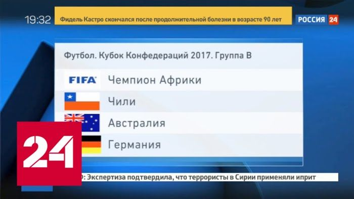 Футбол. Кубок Конфедераций 2017. Итоги жеребьевки