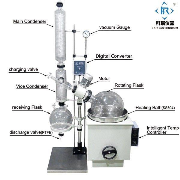 Pin By Omar On Plants Distillation Apparatus Distillation Heating Equipment