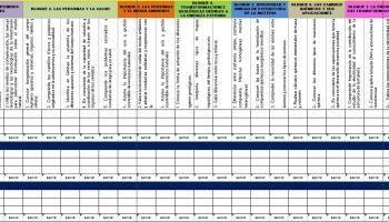 Evaluación de competencias básicas Primaria y Secundaria