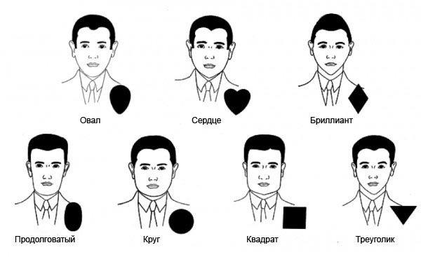 худое лицо мужчина - Поиск в Google