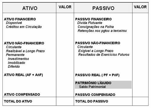 Balan%C3%A7o Patrimonial 3 Balanço Patrimonial   Exemplos Imagens