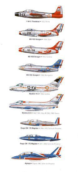 Patrouille de France through the years