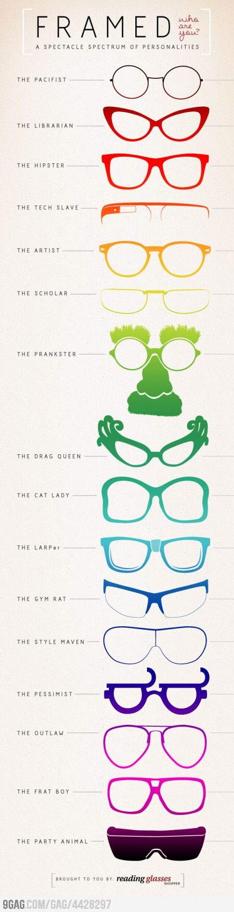 ¿Cuales son tus gafas?