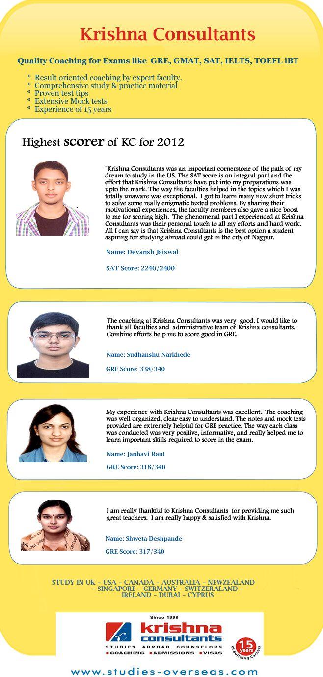 Highest GRE/ SAT scores of Krishna Consultants for 2012. For more Information or Registration fill given Registration form.