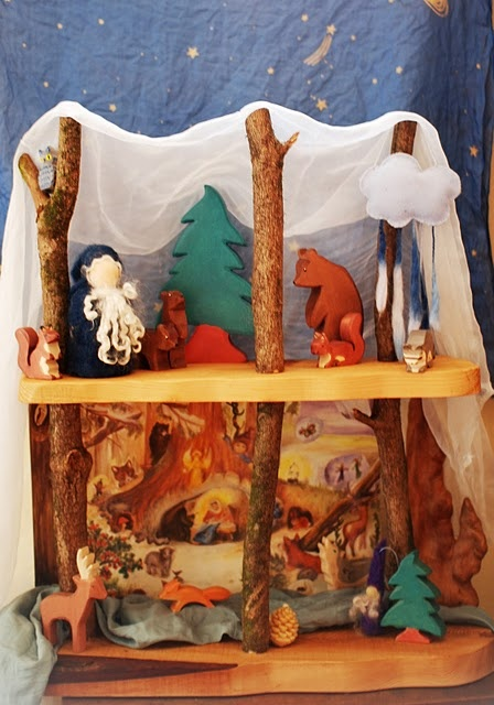 """Winter Seasonal Table - pinning for the idea of the whole """"scene"""" backdrop on the lower floor"""