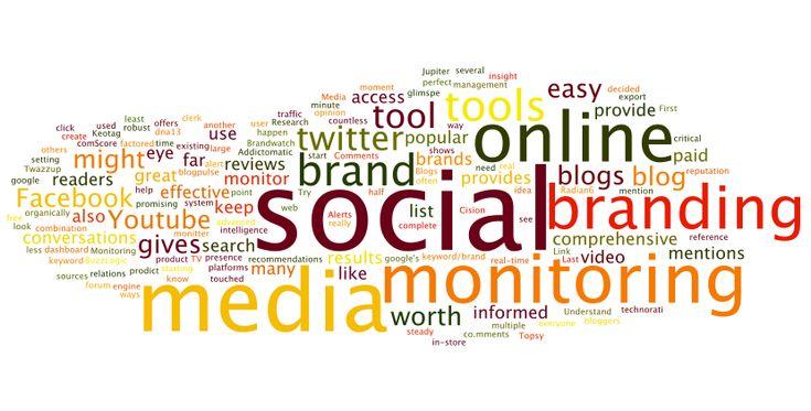 Marketing Online dan Efektifitasnya: Branding : Promosi Untuk Sebuah Brand/Merek