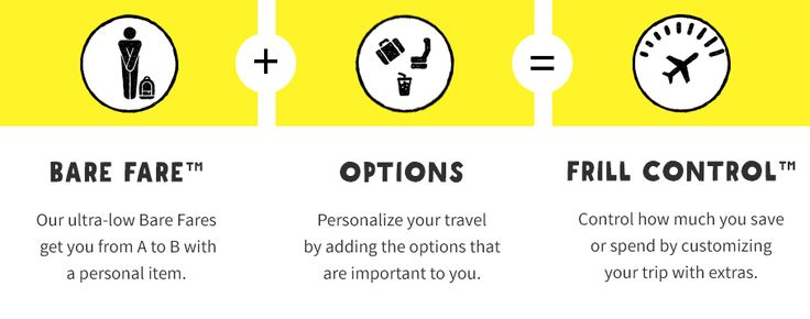 BARE FARE our ultra-low Bare Fares get you from A to B with a personal item. Options Personalize your travel by adding the options that are important to you. FRILL CONTROL Control how much you save or spend by customizing your trip with extras.