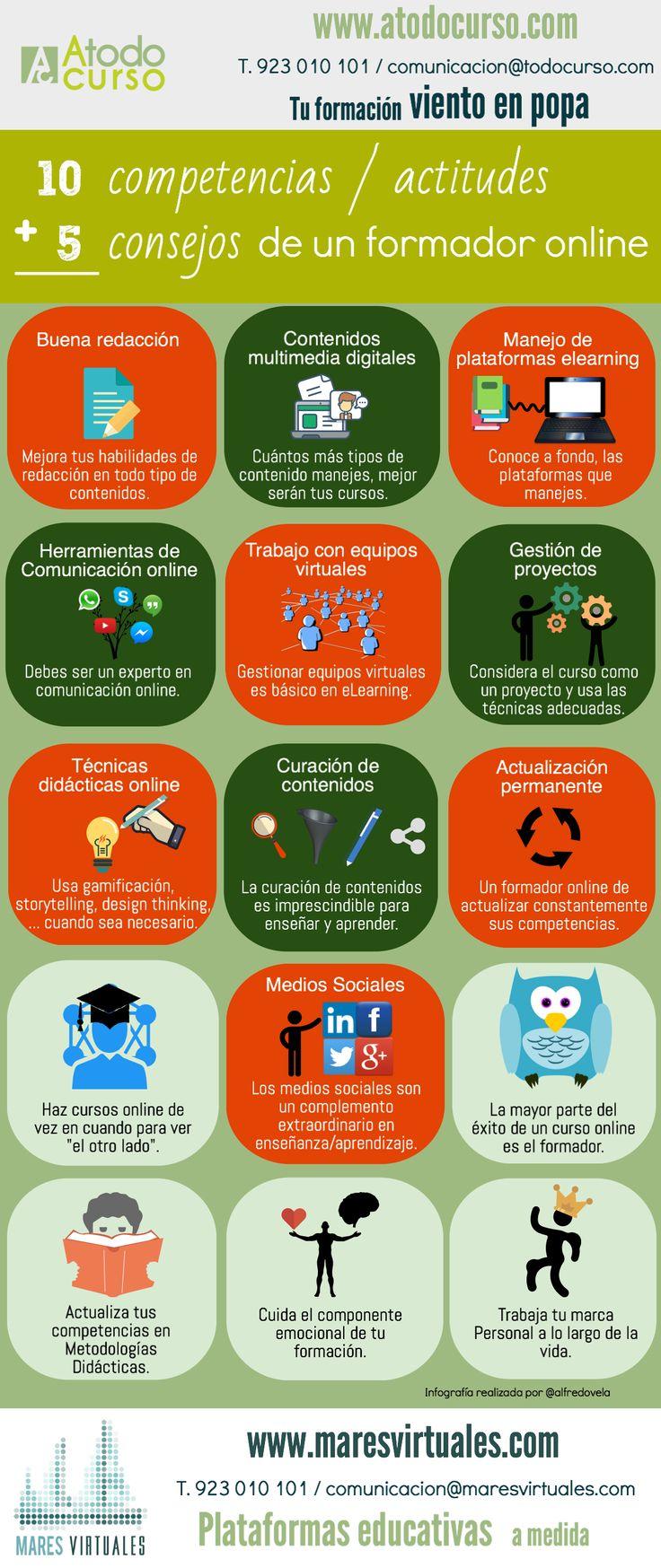 Infografía: 10 competencias + 5 consejos de un formador online   A Todo Curso