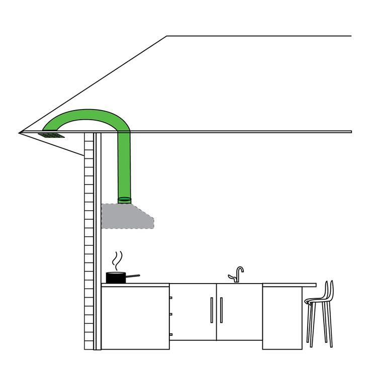 Manrose Rangehood Ducting Kit-thru the Soffit 150mm