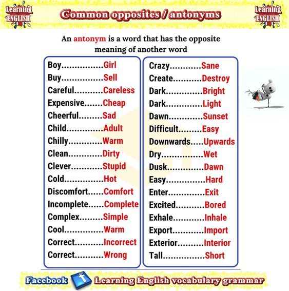 Antonyms or opposites list from A to Z PDF | English | Learn ...