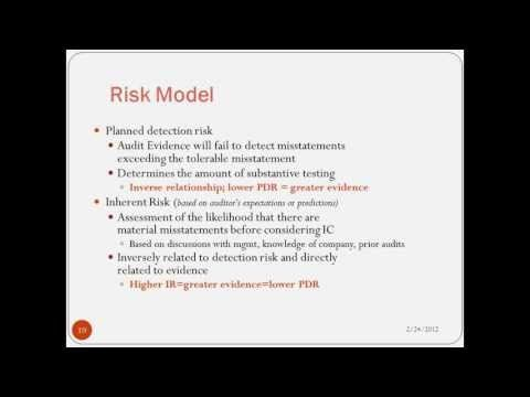 Assessing Inherent Risk  Accounting