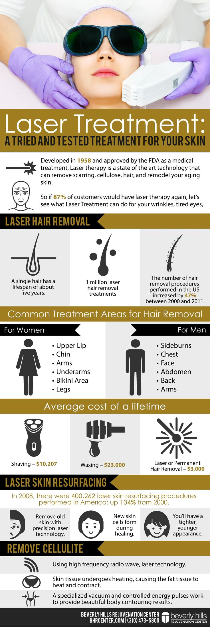 Laser Hair Removal Cost State College Pa | Hairstly.org