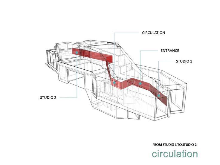 Mobius House circulation diagram 4