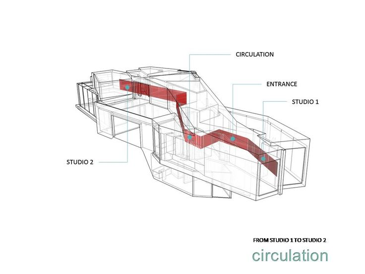 Mobius House circulation diagram 4