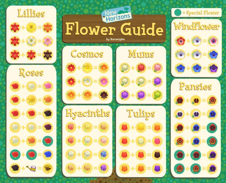 11++ Animal crossing flower prices ideas