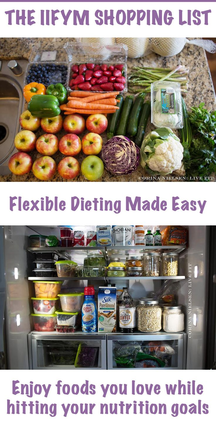 The IIFYM Shopping List  - Make flexible dieting easy! http://blog.imprettyfit.com/nutrition/iifym-shopping-list/    From health expert Corina Nielsen. Foods from Sprouts, Costco and more!