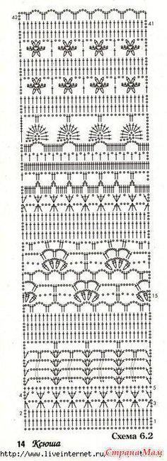 This could make a cute little dress, skirt, or what ever easy to do just get the number for the repete pattern do enough to fit you. Skirt roll top stitch, put in tie string, stop when long enough!