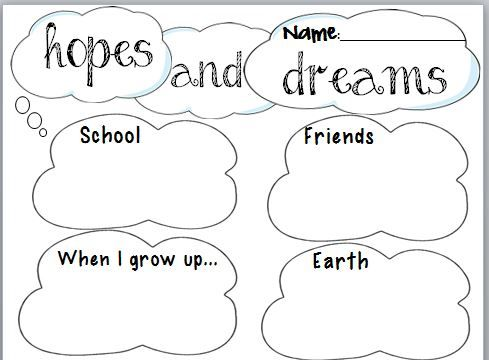 Lesson idea: introducing dreams and ambitions | ELT Planning