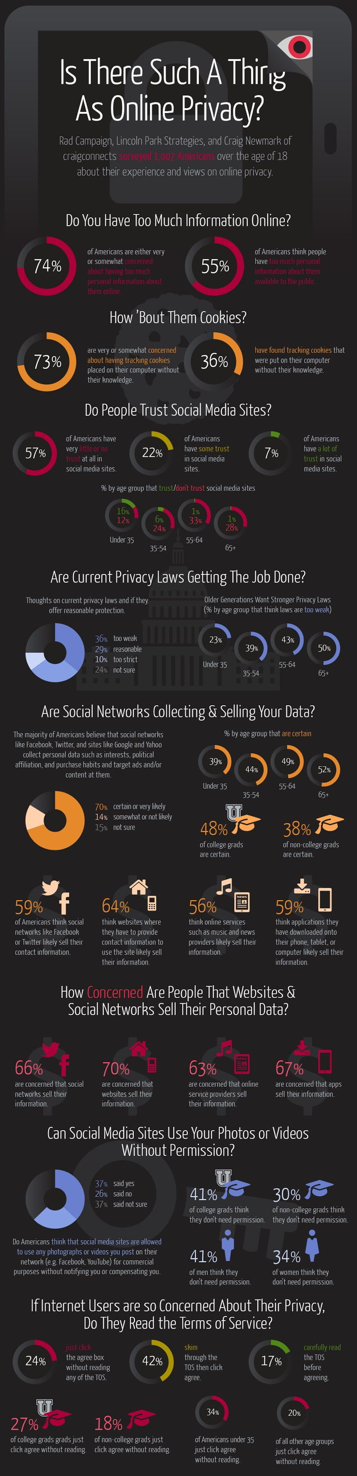 Is there such a thing as Internet privacy? #Infographic #socialmedia #internet