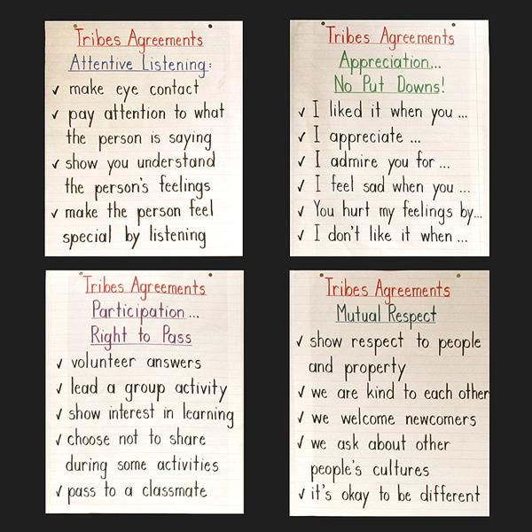 Tribes agreements - inside