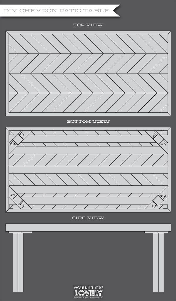 diy chevron farmhouse table diagram  via http://www.wouldntitbelovely.com/