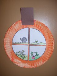 Pumpkin life cycle on a paper plate. Pair this with a reading the book PUMPKIN CIRCLE: THE STORY OF A GARDEN by George Levenson.