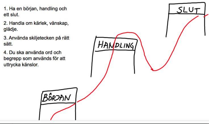 Hammarbyskolan synliggör lärandet