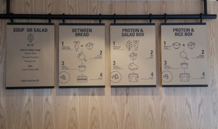 Mcdonald S The Corner In Sydney Australia Business Insider Restaurant Menu Design Cafe Menu Boards Menu Board Design