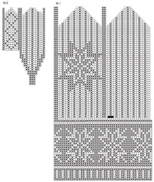 Pin av anneli hartikainen på tikkimine ja kudumine.. | Pinterest ...