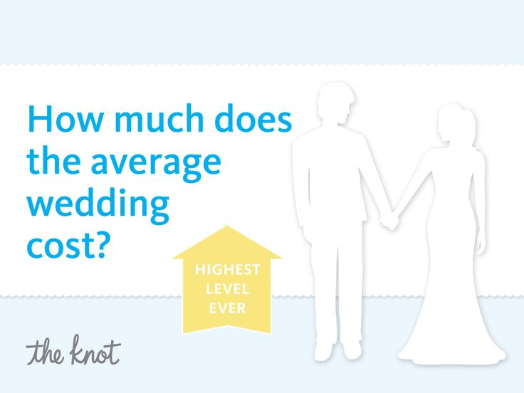 Average Wedding Cost Hits National All-Time High | TheKnot.com