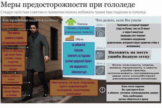 Меры предосторожности при гололеде http://indexmed.net/blog/fabrica_salutis/1563.html