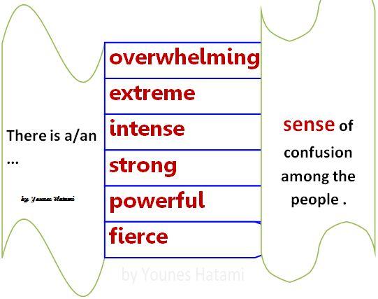 an overwhelming, extreme, intense, strong, powerful, fierce sense of ...