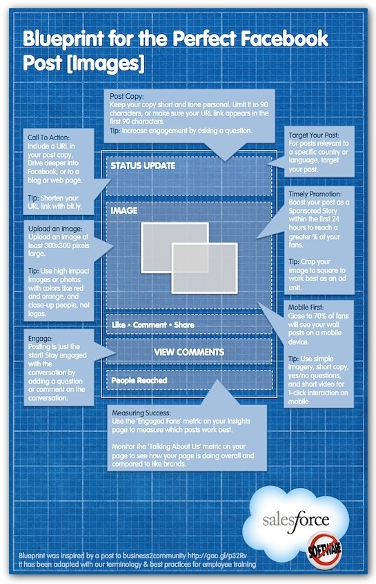 122 best Earned and Owned Media images on Pinterest Public - copy what is blueprint paper called
