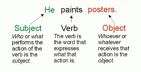 how to find object in a sentence