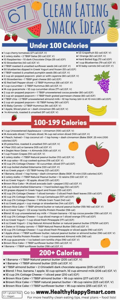 Clean Eating Snack List • Healthy snack foods!