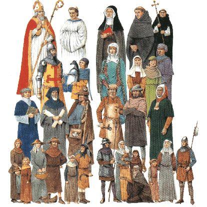 Les 2: De hiërarchie in de Middeleeuwen: geestelijken, ridders, ambachtslieden en handelaren, de rest van het volk.