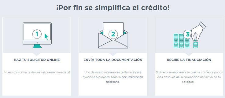 Cómo Funciona Younited Credit España - http://www.desafiosebrae.com.ar/como-funciona-younited-credit-espana/