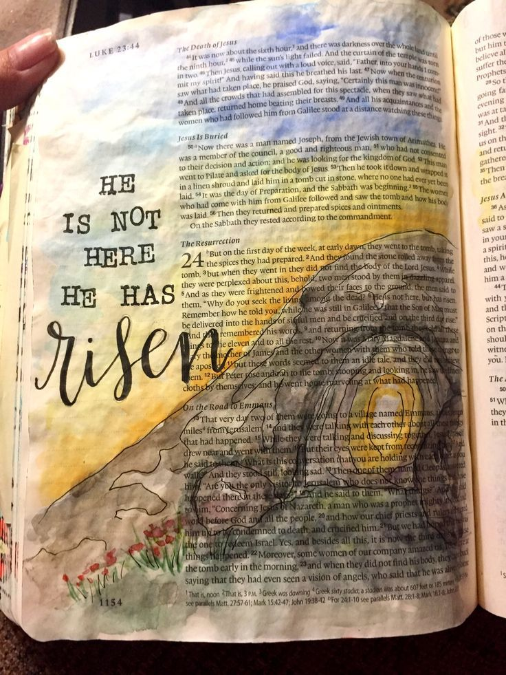 Image result for bible journal luke 24
