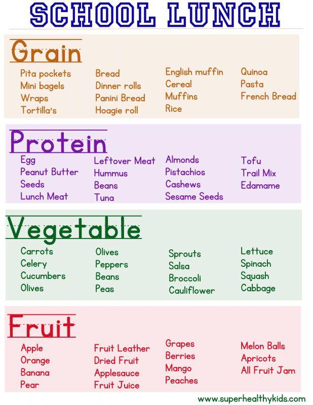 Healthy Food Lunch Menu