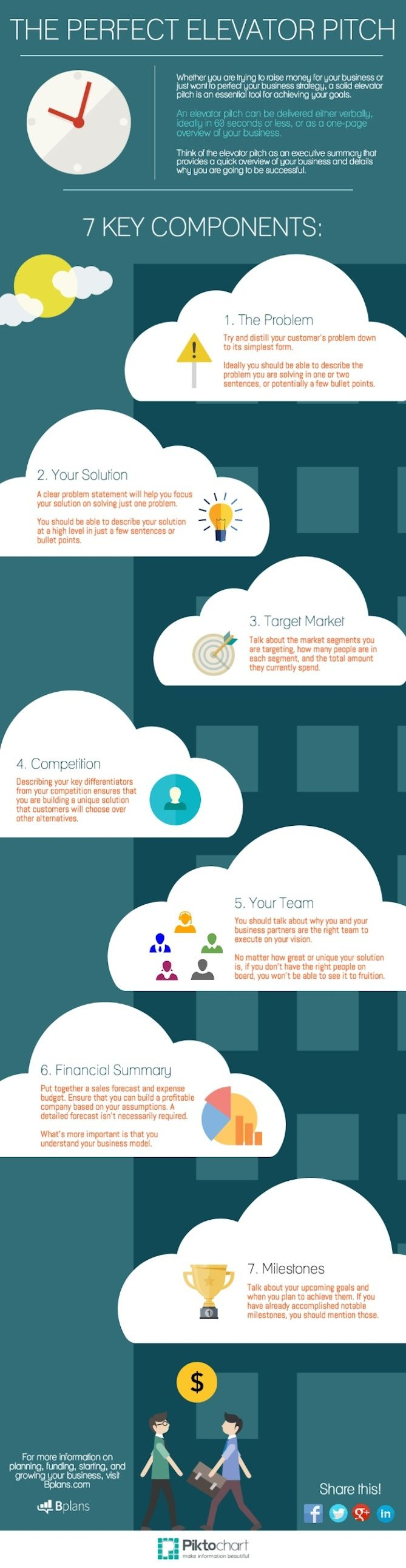 Infographic - The 7 Parts of a Perfect Elevator Pitch. This infographic explains each component of an elevator pitch to ensure you hit the highs and provide all the necessary information. What's your top tip for entrepreneurs pitching to investors?