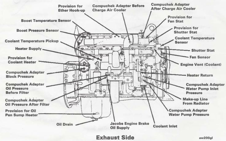 7 best Diesel upgrades images on Pinterest | Cummins diesel, Dodge cummins and Jeep stuff