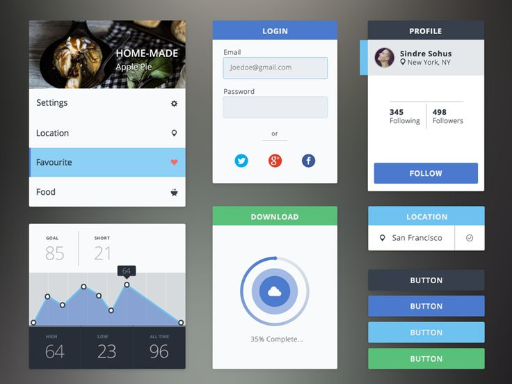 The 224 best UI kit images on Pinterest | Ui kit, Interface design ...