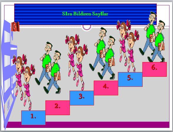 1. Sınıf SIRA BİLDİREN SAYILAR  Sıra bildiren sayılar, bir nesnenin kaçıncı sırada olduğunu anlatmak için kullanılır. Sayının yanına bir nokta (.) koyarak kaçıncı sırada olduğunu anlatırız. 1. = Birinci 2. = İkinci 3. = Üçüncü   Aşağıdaki resimde gördüğünüz gibi yarış arabaları sıralanmış.